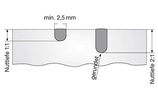 Notch depth and notch width for flush seals Notch depth to notch width ratio between 1:1 and 2:1